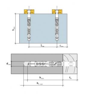 2 Stk. Rahmendübel mit Schraube KPS-FAST 12 x 300mm