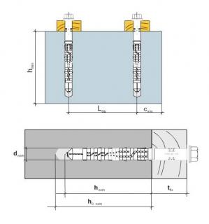 2 Stk. Rahmendübel m. Sechskantkopfschraube KPR-FAST 12 x 200mm
