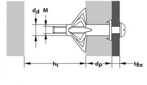 TOX Metall-Hohlraumdübel-Sortiment ACROBAT Set 60 teilig