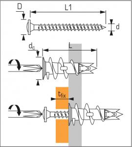 10 Stk. Gipskartondübel DRIVA TP 12 mit Linsenkopfschraube