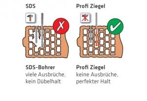 1 Stk. Hohlziegelbohrer Profi Ziegel 16 x 220mm