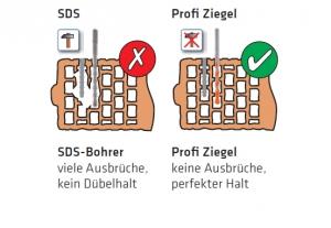 1 Stk. Hohlziegelbohrer Profi Ziegel 10 x 200mm