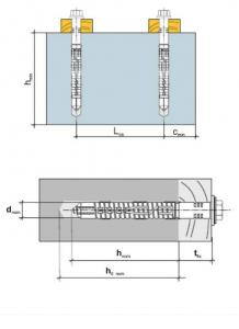 5 Stk. Rahmendübel m. Sechskantkopfschraube KPR-FAST 14 x 200mm