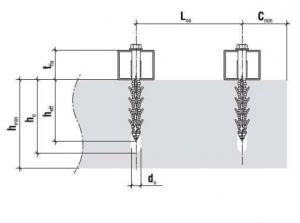 2 Stk. Rahmendübel m. Sechskantkopfschraube KPO 16 x 160mm